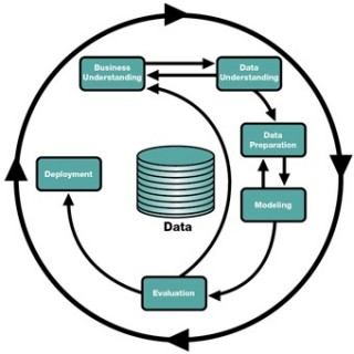 Data Science e Data Mining 1